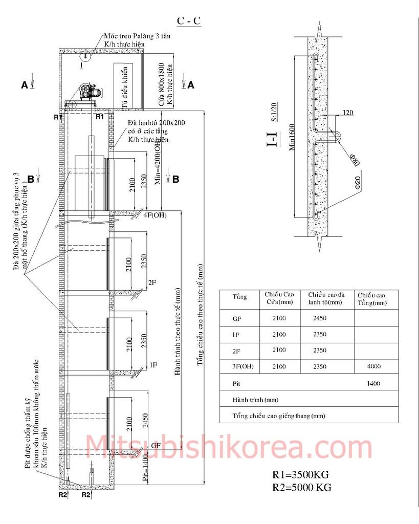 Kết cấu của hố thang máy dầm đà chịu lực.