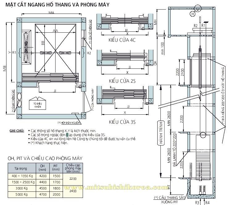 bản vẽ thông số thang máy tải hàng